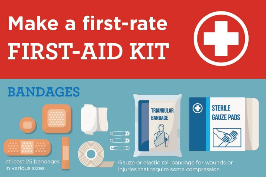 first aid for cyclist