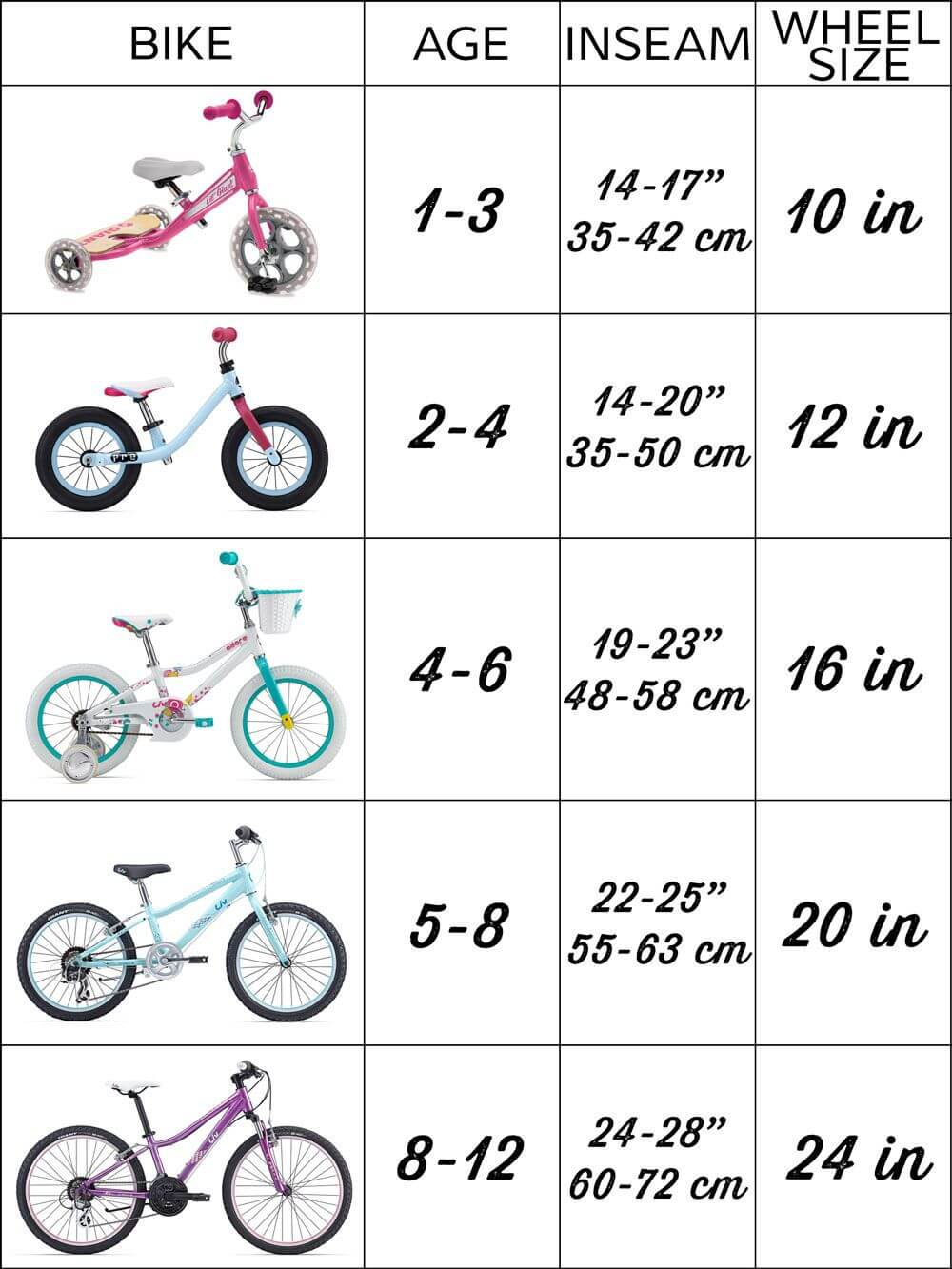 gear cycle for kids